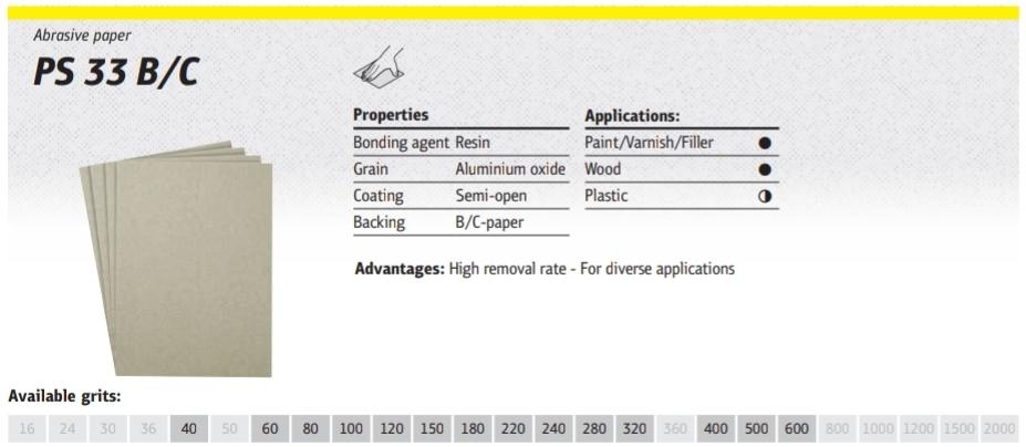 กระดาษทรายขัดแห้ง Klingspor PS 33 B/C