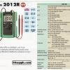 KEW DIGTAL MULTIMETERS 2012R